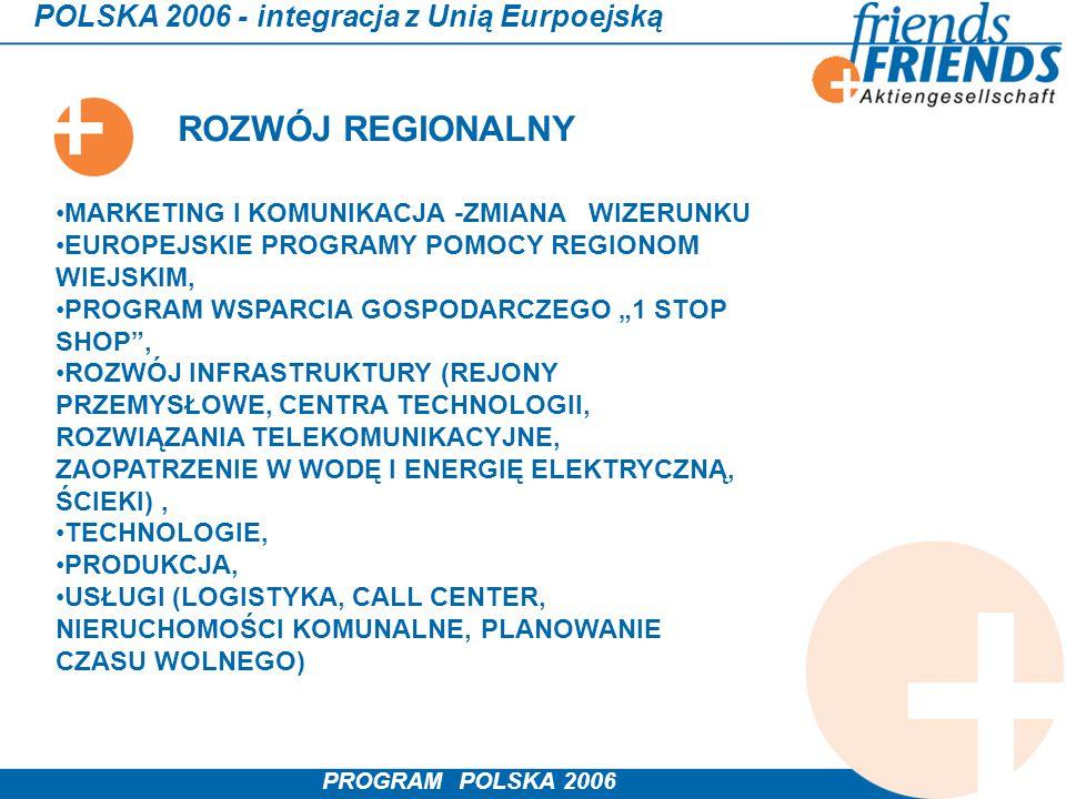 PROGRAM POLSKA 2006 POLSKA 2006 - integracja z Unią Eurpoejską ROZWÓJ REGIONALNY MARKETING I KOMUNIKACJA -ZMIANA WIZERUNKU EUROPEJSKIE PROGRAMY POMOCY