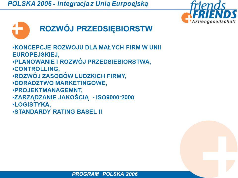 PROGRAM POLSKA 2006 POLSKA 2006 - integracja z Unią Eurpoejską ROZWÓJ PRZEDSIĘBIORSTW KONCEPCJE ROZWOJU DLA MAŁYCH FIRM W UNII EUROPEJSKIEJ, PLANOWANI
