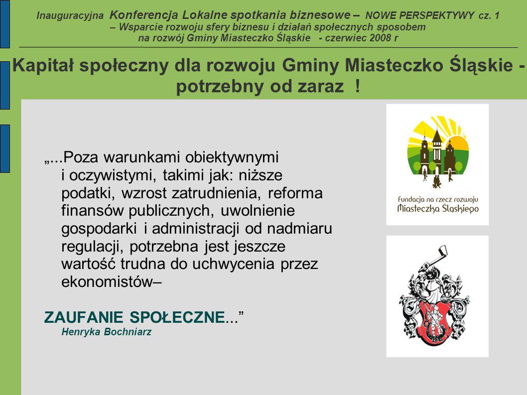 HARMONOGRAM KONKURSÓW RPO 2007 – 2013 - WYBRANE POZYCJE - CZ.