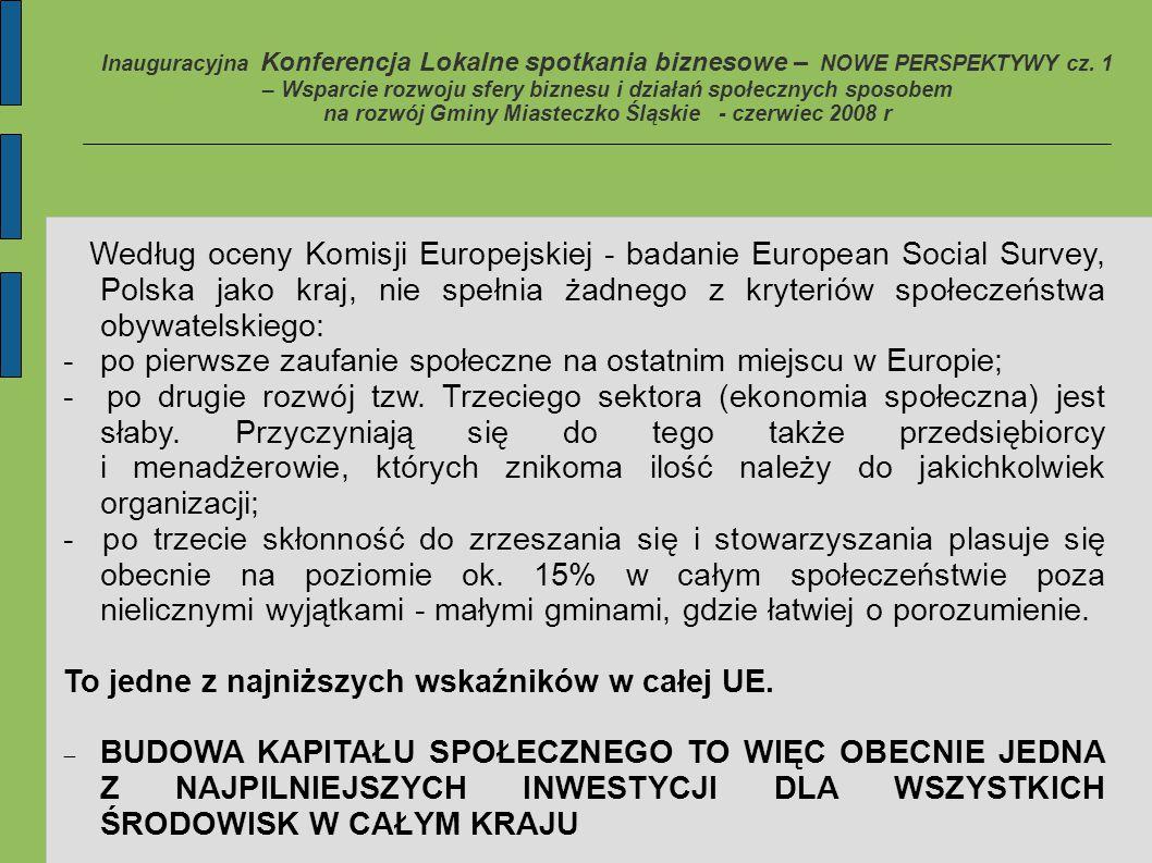 Według oceny Komisji Europejskiej - badanie European Social Survey, Polska jako kraj, nie spełnia żadnego z kryteriów społeczeństwa obywatelskiego: - po pierwsze zaufanie społeczne na ostatnim miejscu w Europie; - po drugie rozwój tzw.