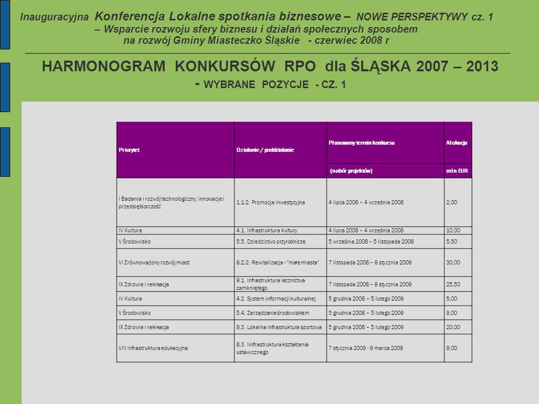 HARMONOGRAM KONKURSÓW RPO dla ŚLĄSKA 2007 – 2013 - WYBRANE POZYCJE - CZ.