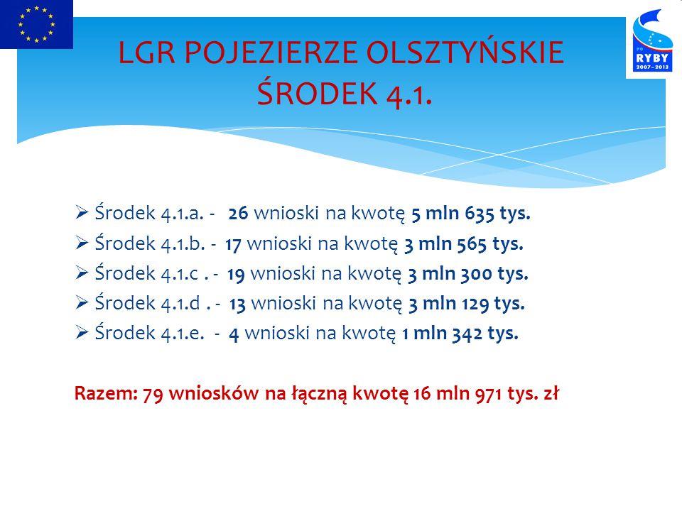 LGR POJEZIERZE OLSZTYŃSKIE ŚRODEK 4.1. Środek 4.1.a.
