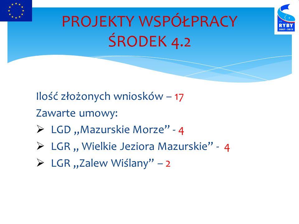 """Ilość złożonych wniosków – 17 Zawarte umowy:  LGD """"Mazurskie Morze - 4  LGR """" Wielkie Jeziora Mazurskie - 4  LGR """"Zalew Wiślany – 2 PROJEKTY WSPÓŁPRACY ŚRODEK 4.2"""