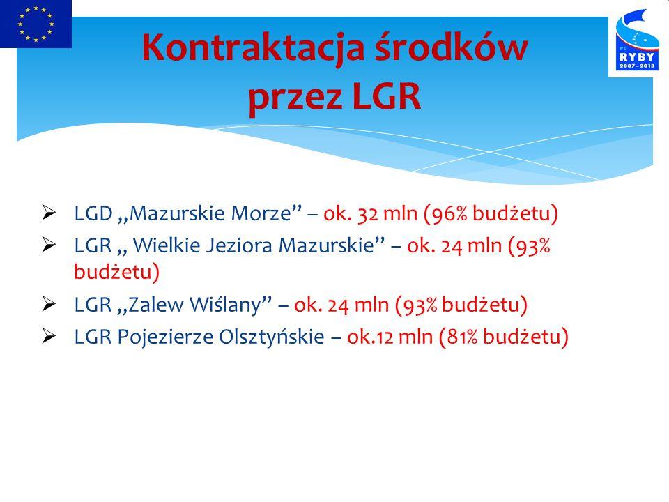 """ LGD """"Mazurskie Morze – ok.32 mln (96% budżetu)  LGR """" Wielkie Jeziora Mazurskie – ok."""