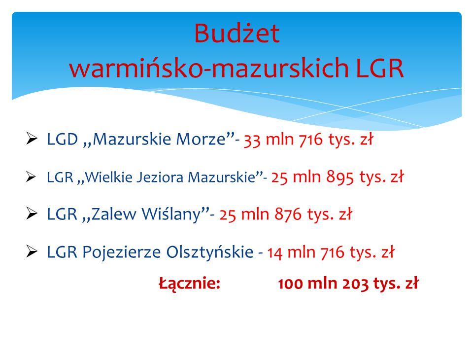 """ LGD """"Mazurskie Morze - 33 mln 716 tys.zł  LGR """"Wielkie Jeziora Mazurskie - 25 mln 895 tys."""