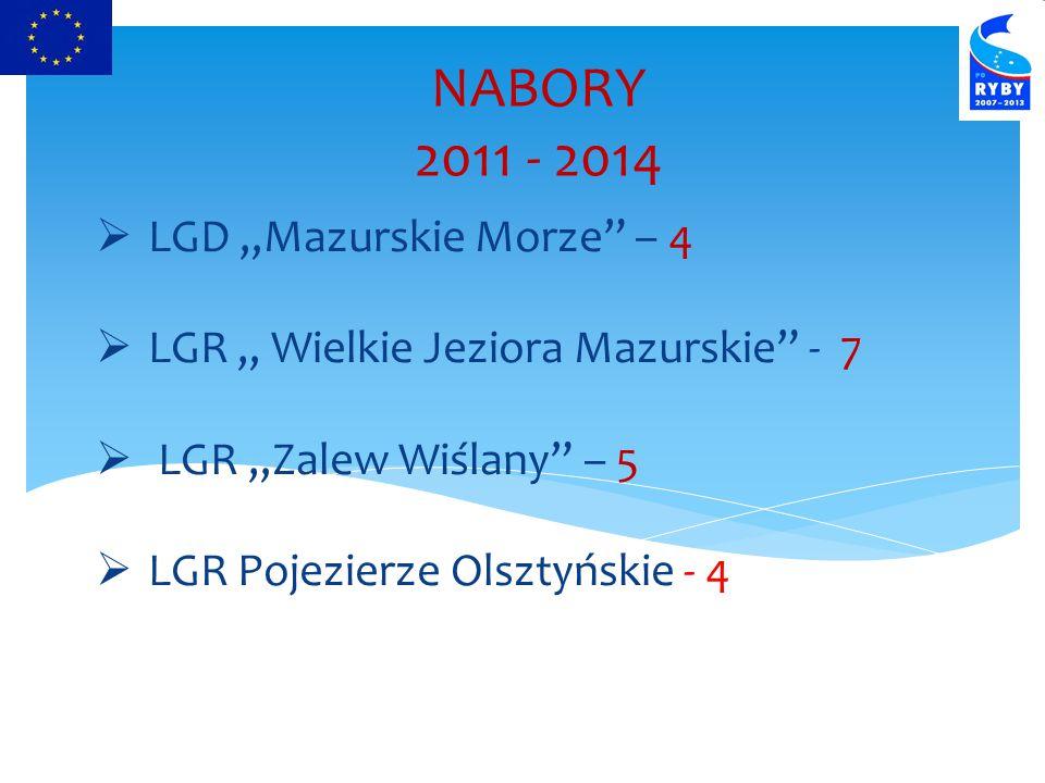"""NABORY 2011 - 2014  LGD """"Mazurskie Morze – 4  LGR """" Wielkie Jeziora Mazurskie - 7  LGR """"Zalew Wiślany – 5  LGR Pojezierze Olsztyńskie - 4"""