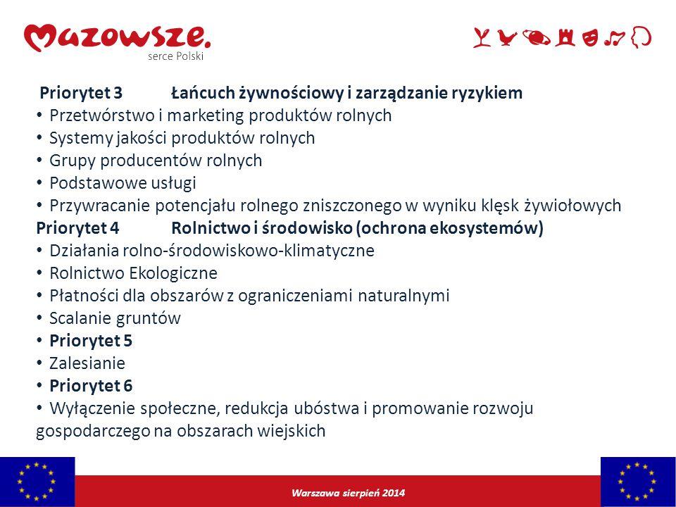 Warszawa sierpień 2014 Priorytet 3Łańcuch żywnościowy i zarządzanie ryzykiem Przetwórstwo i marketing produktów rolnych Systemy jakości produktów roln