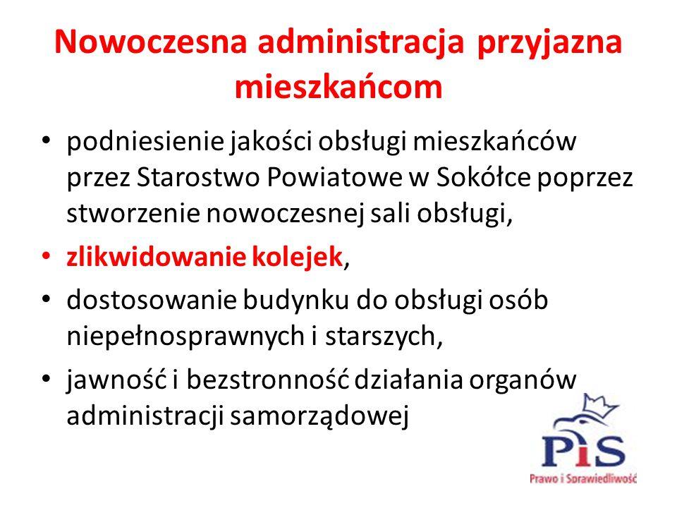 Nowoczesna administracja przyjazna mieszkańcom podniesienie jakości obsługi mieszkańców przez Starostwo Powiatowe w Sokółce poprzez stworzenie nowocze