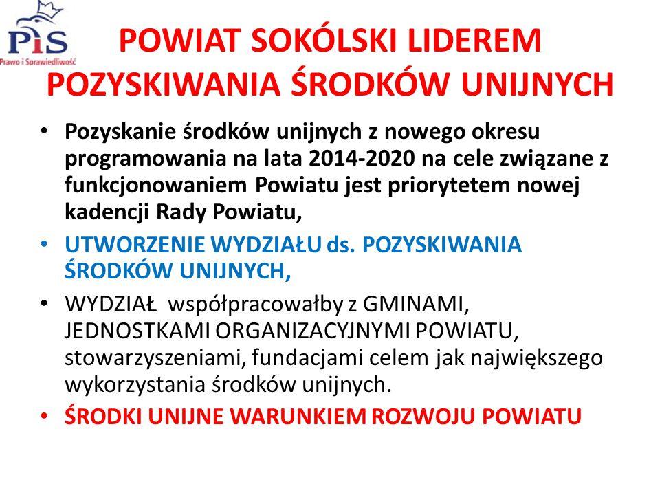 POWIAT SOKÓLSKI LIDEREM POZYSKIWANIA ŚRODKÓW UNIJNYCH Pozyskanie środków unijnych z nowego okresu programowania na lata 2014-2020 na cele związane z funkcjonowaniem Powiatu jest priorytetem nowej kadencji Rady Powiatu, UTWORZENIE WYDZIAŁU ds.