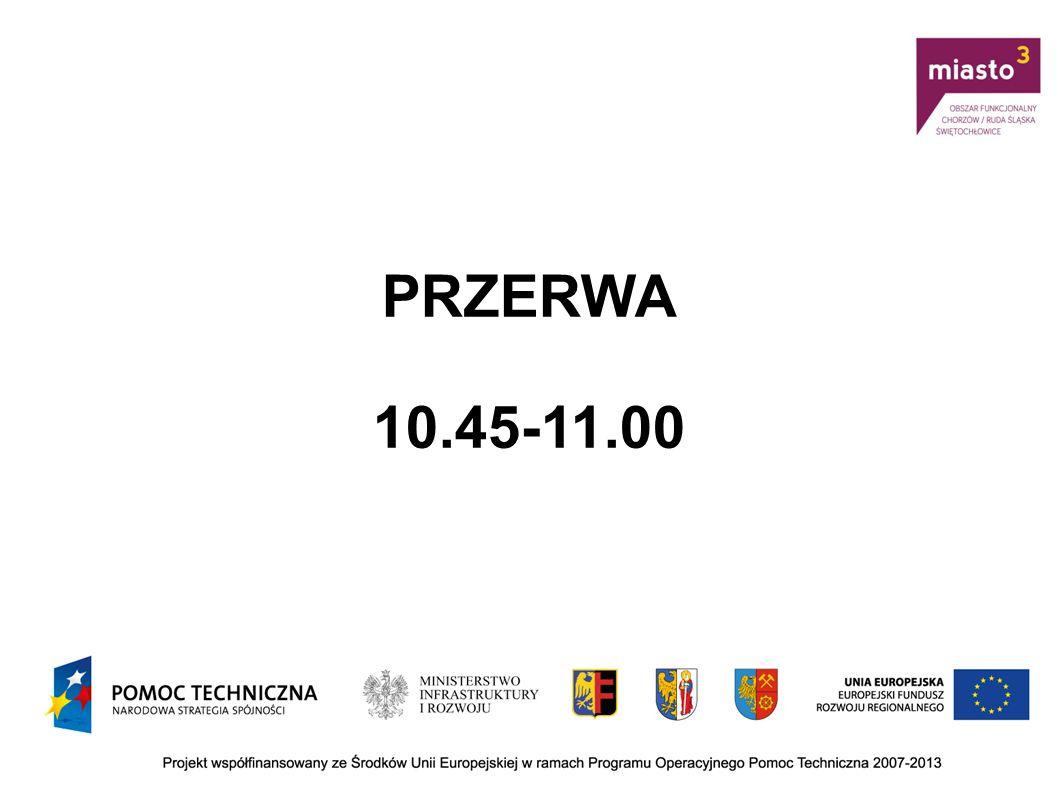 PRZERWA 10.45-11.00