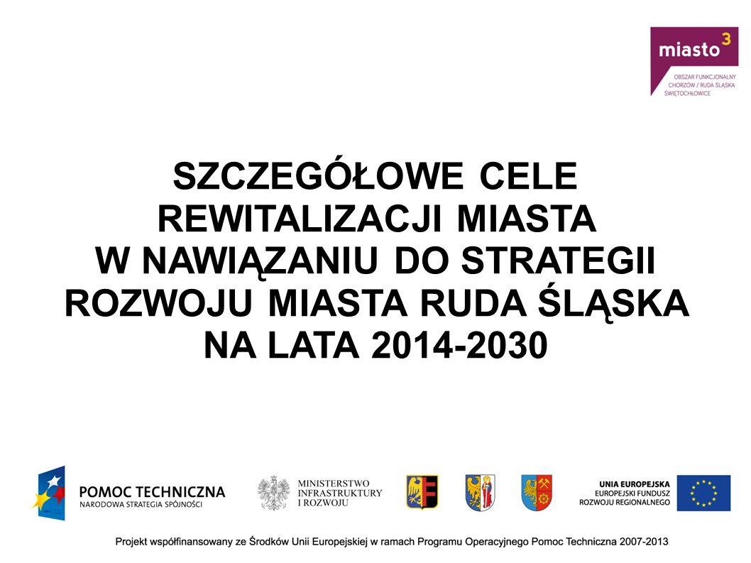 SZCZEGÓŁOWE CELE REWITALIZACJI MIASTA RUDA ŚLĄSKA W NAWIĄZANIU DO STRATEGII ROZWOJU MIASTA RUDA ŚLĄSKA NA LATA 2014-2030 Wybrane cele operacyjne Strategii Rozwoju Miasta Ruda Śląska na lata 2014-2030 Określ szczegółowy cel rewitalizacji dla konkretnej dzielnicy w nawiązaniu do konkretnego celu strategii rozwoju miasta 1.2.