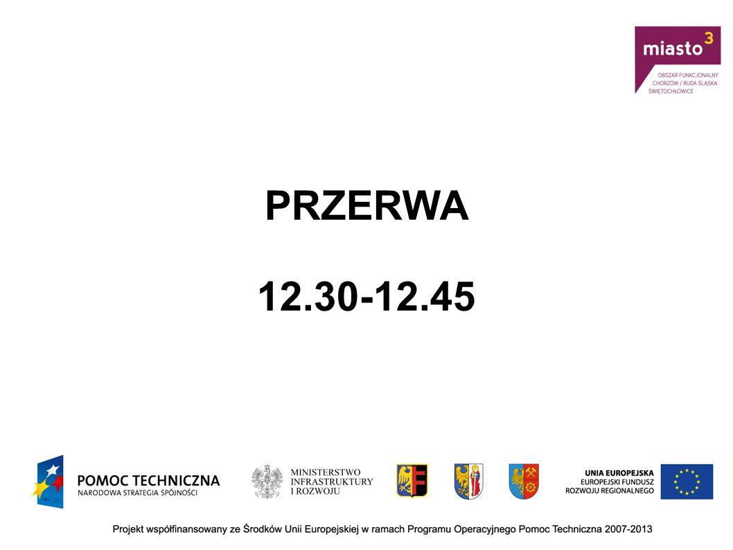 PRZERWA 12.30-12.45