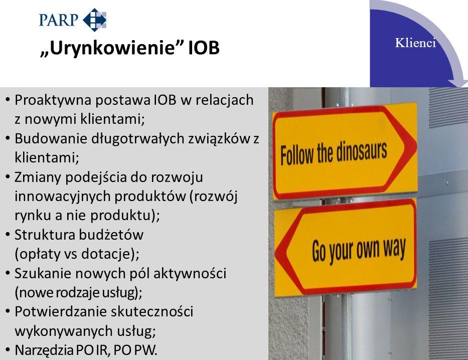 """Klienci """"Urynkowienie"""" IOB Proaktywna postawa IOB w relacjach z nowymi klientami; Budowanie długotrwałych związków z klientami; Zmiany podejścia do ro"""