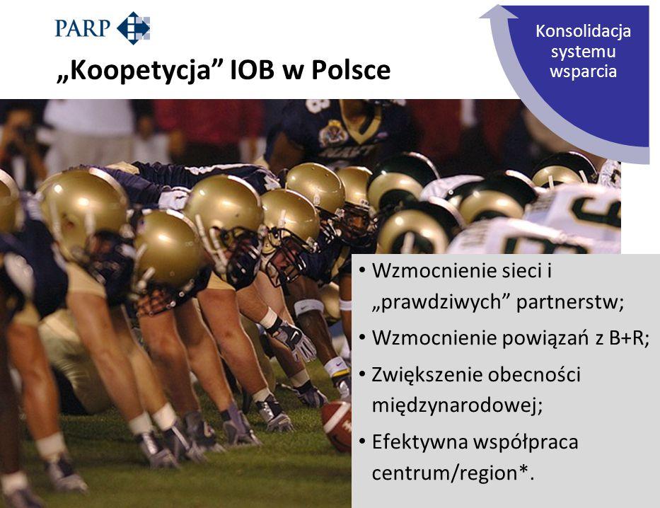 """Konsolidacja systemu wsparcia """"Koopetycja"""" IOB w Polsce Wzmocnienie sieci i """"prawdziwych"""" partnerstw; Wzmocnienie powiązań z B+R; Zwiększenie obecnośc"""