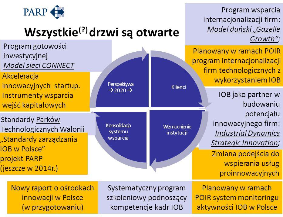 Akceleracja innowacyjnych startup. Instrumenty wsparcia wejść kapitałowych Zmiana podejścia do wspierania usług proinnowacyjnych Planowany w ramach PO