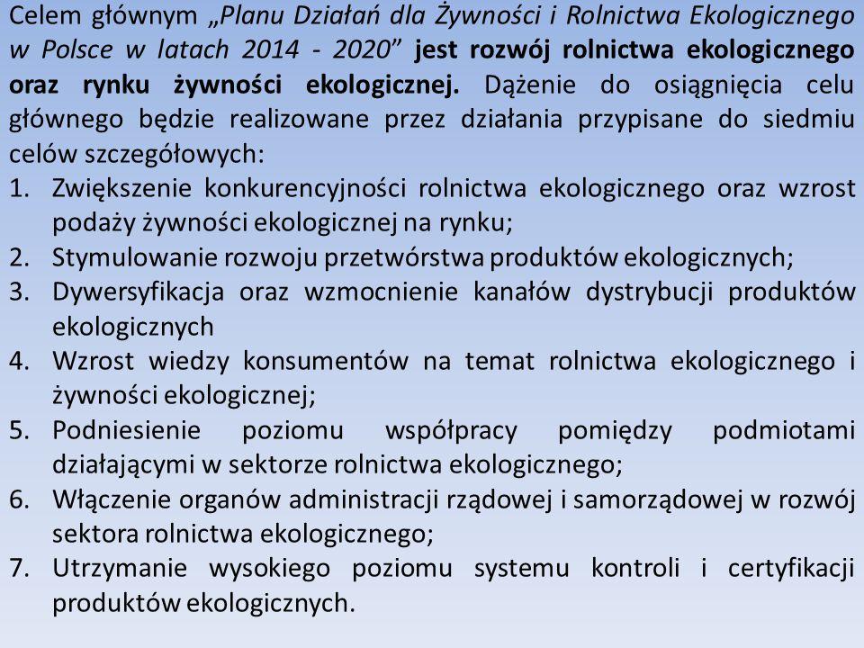 """Celem głównym """"Planu Działań dla Żywności i Rolnictwa Ekologicznego w Polsce w latach 2014 - 2020 jest rozwój rolnictwa ekologicznego oraz rynku żywności ekologicznej."""