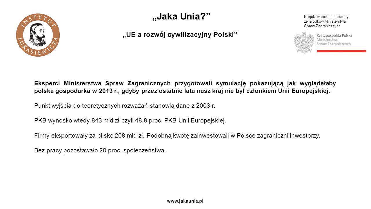 """Projekt współfinansowany ze środków Ministerstwa Spraw Zagranicznych www.jakaunia.pl """"Jaka Unia """"UE a rozwój cywilizacyjny Polski Eksperci Ministerstwa Spraw Zagranicznych przygotowali symulację pokazującą jak wyglądałaby polska gospodarka w 2013 r., gdyby przez ostatnie lata nasz kraj nie był członkiem Unii Europejskiej."""
