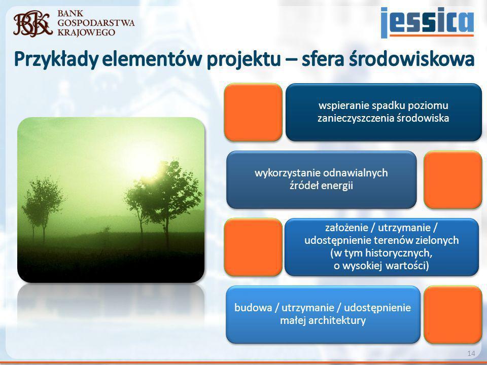 wspieranie spadku poziomu zanieczyszczenia środowiska wykorzystanie odnawialnych źródeł energii założenie / utrzymanie / udostępnienie terenów zielony