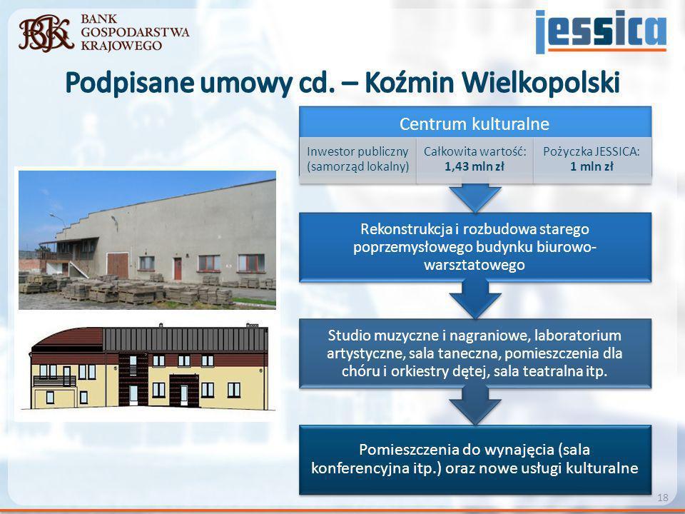 Pomieszczenia do wynajęcia (sala konferencyjna itp.) oraz nowe usługi kulturalne Studio muzyczne i nagraniowe, laboratorium artystyczne, sala taneczna