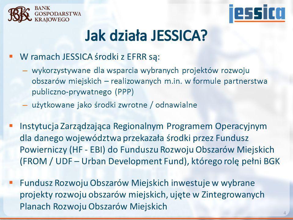 W ramach JESSICA środki z EFRR są: – wykorzystywane dla wsparcia wybranych projektów rozwoju obszarów miejskich – realizowanych m.in. w formule part