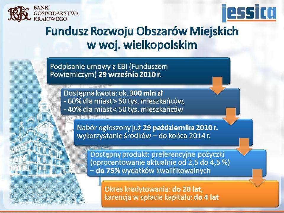 Podpisanie umowy z EBI (Funduszem Powierniczym) 29 września 2010 r. Dostępna kwota: ok. 300 mln zł - 60% dla miast > 50 tys. mieszkańców, - 40% dla mi