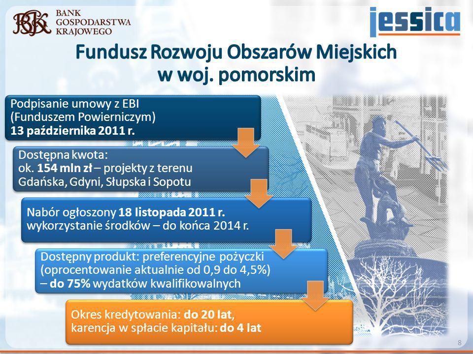 Podpisanie umowy z EBI (Funduszem Powierniczym) 13 października 2011 r. Dostępna kwota: ok. 154 mln zł – projekty z terenu Gdańska, Gdyni, Słupska i S