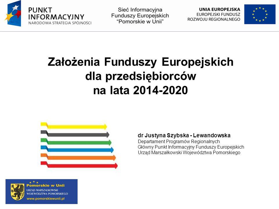 Założenia Funduszy Europejskich dla przedsiębiorców na lata 2014-2020 dr Justyna Szybska - Lewandowska Departament Programów Regionalnych Główny Punkt