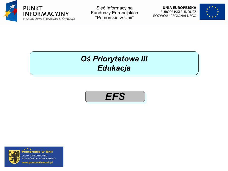 Oś Priorytetowa III Edukacja Oś Priorytetowa III Edukacja EFS