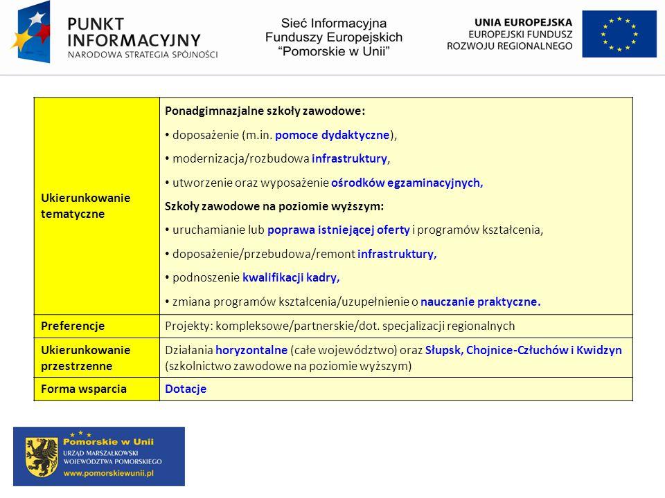 Ukierunkowanie tematyczne Ponadgimnazjalne szkoły zawodowe: doposażenie (m.in. pomoce dydaktyczne), modernizacja/rozbudowa infrastruktury, utworzenie