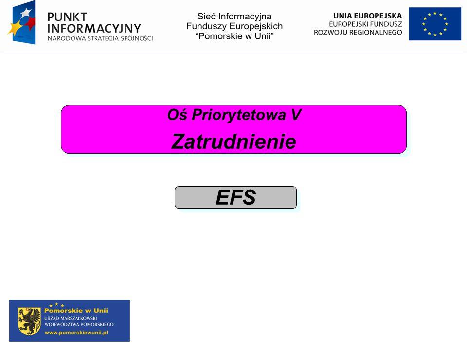 Oś Priorytetowa V Zatrudnienie Oś Priorytetowa V Zatrudnienie EFS