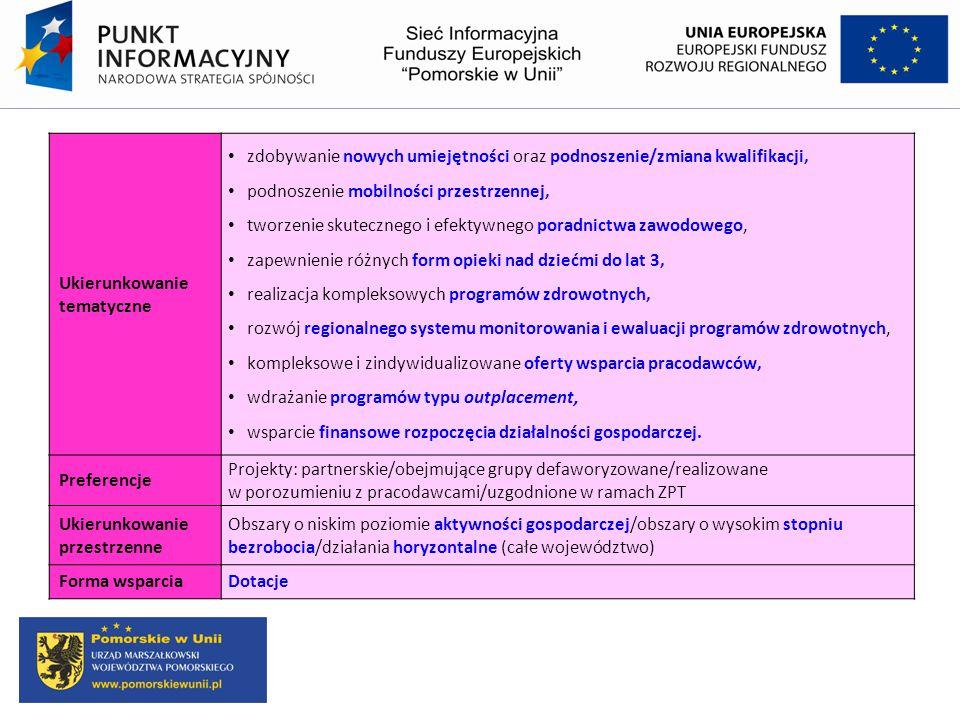 Ukierunkowanie tematyczne zdobywanie nowych umiejętności oraz podnoszenie/zmiana kwalifikacji, podnoszenie mobilności przestrzennej, tworzenie skutecz