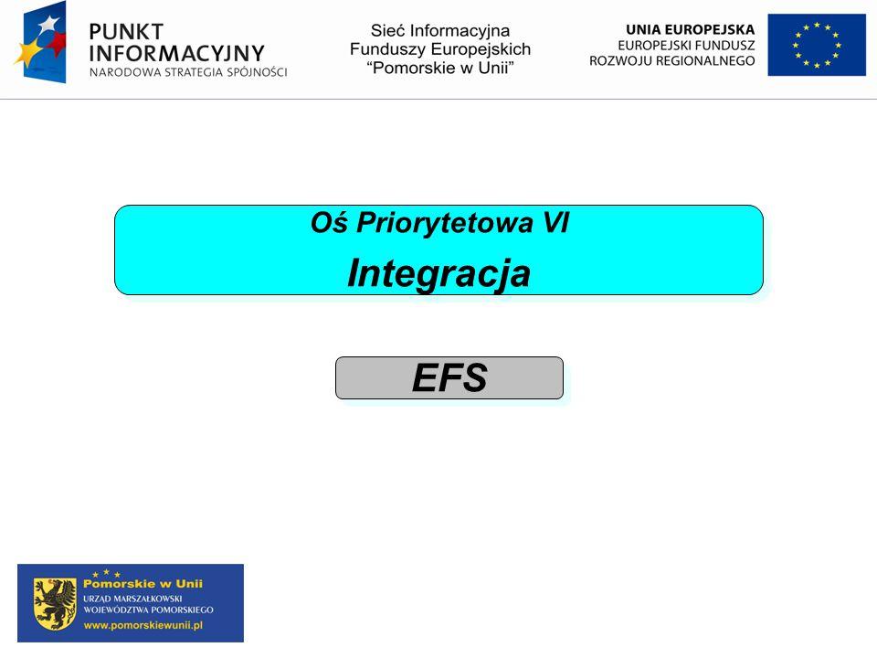 Oś Priorytetowa VI Integracja Oś Priorytetowa VI Integracja EFS