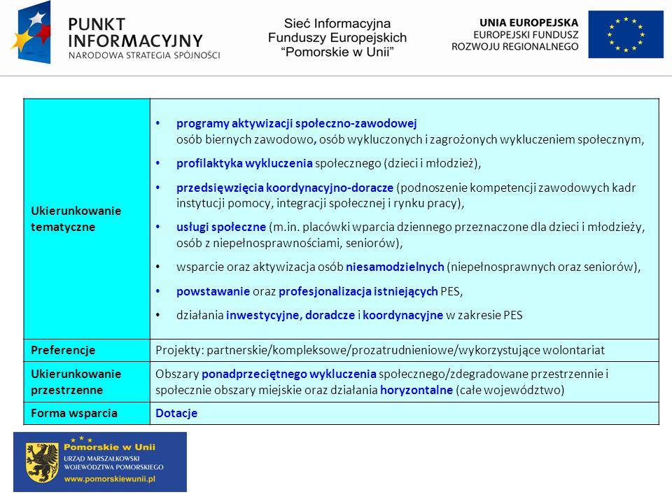 Ukierunkowanie tematyczne programy aktywizacji społeczno-zawodowej osób biernych zawodowo, osób wykluczonych i zagrożonych wykluczeniem społecznym, pr