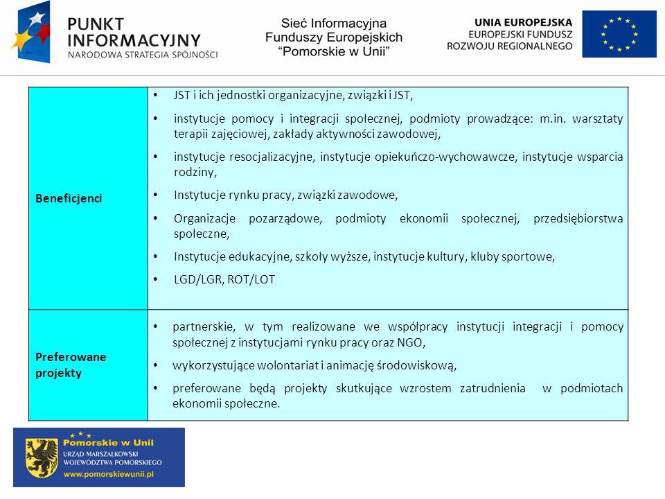 Beneficjenci JST i ich jednostki organizacyjne, związki i JST, instytucje pomocy i integracji społecznej, podmioty prowadzące: m.in. warsztaty terapii