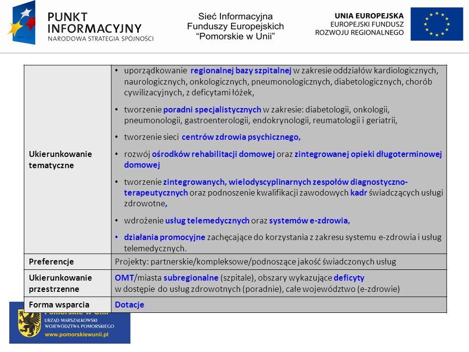 Ukierunkowanie tematyczne uporządkowanie regionalnej bazy szpitalnej w zakresie oddziałów kardiologicznych, naurologicznych, onkologicznych, pneumonol
