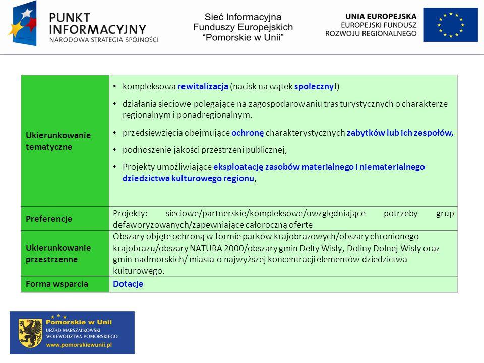 Ukierunkowanie tematyczne kompleksowa rewitalizacja (nacisk na wątek społeczny!) działania sieciowe polegające na zagospodarowaniu tras turystycznych