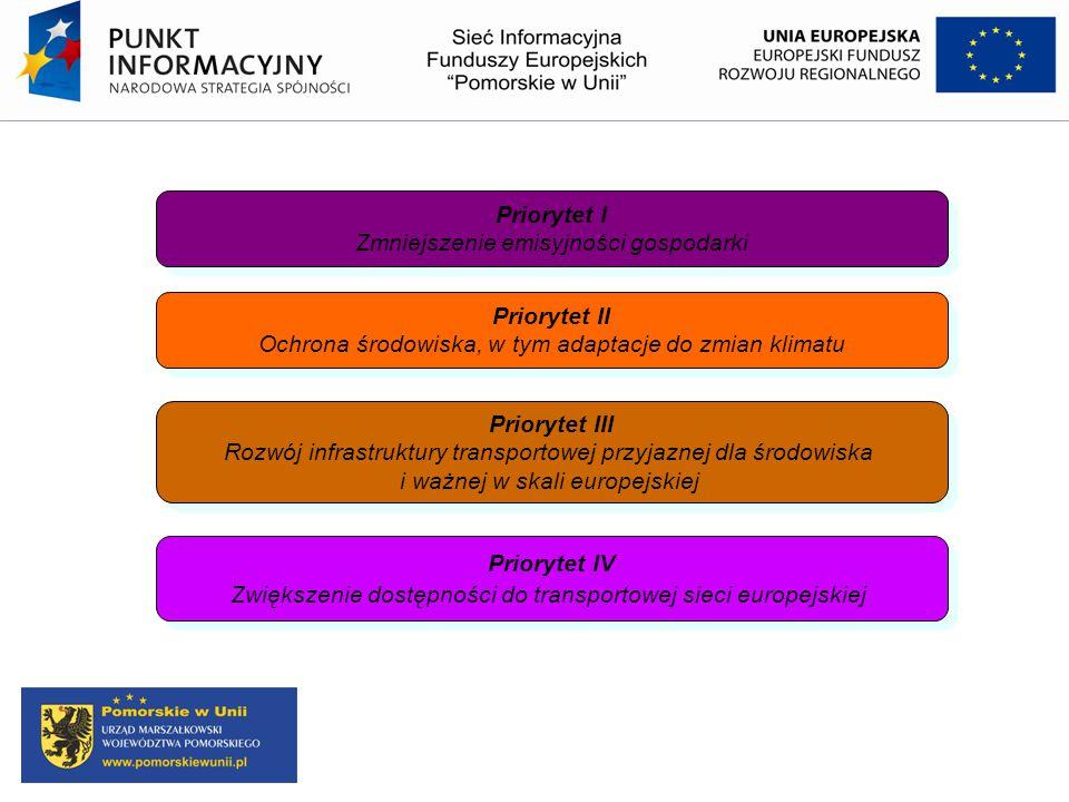 Priorytet I Zmniejszenie emisyjności gospodarki Priorytet I Zmniejszenie emisyjności gospodarki Priorytet II Ochrona środowiska, w tym adaptacje do zm