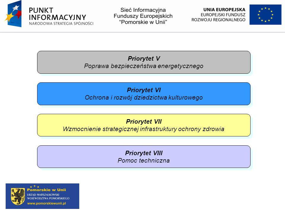 Priorytet V Poprawa bezpieczeństwa energetycznego Priorytet V Poprawa bezpieczeństwa energetycznego Priorytet VI Ochrona i rozwój dziedzictwa kulturow