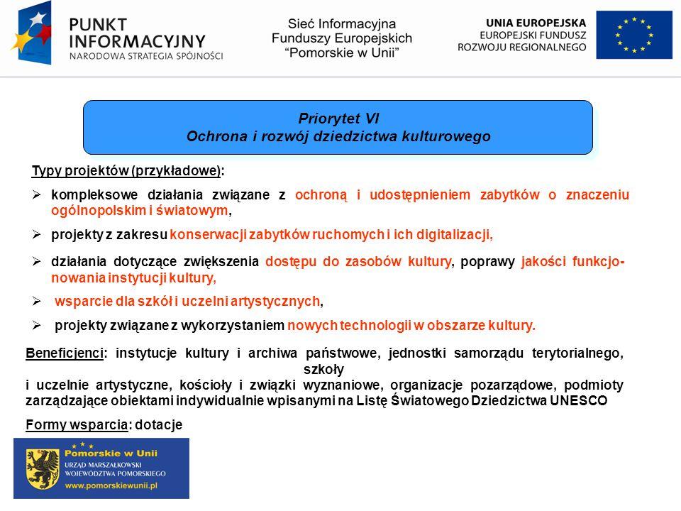 Typy projektów (przykładowe):  kompleksowe działania związane z ochroną i udostępnieniem zabytków o znaczeniu ogólnopolskim i światowym,  projekty z