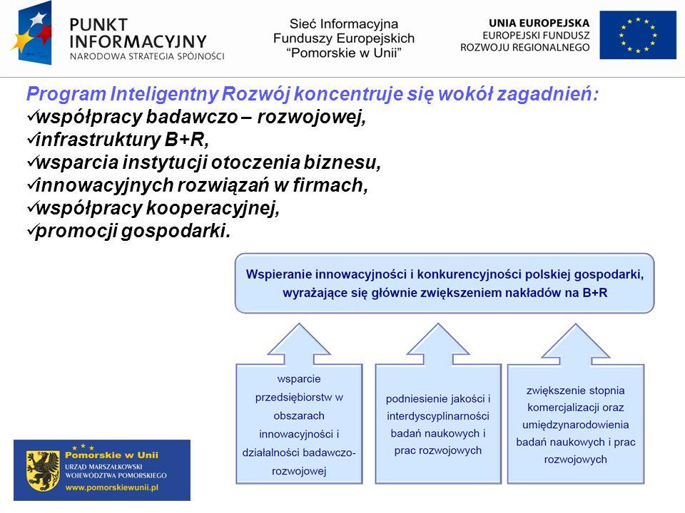 Program Inteligentny Rozwój koncentruje się wokół zagadnień: współpracy badawczo – rozwojowej, infrastruktury B+R, wsparcia instytucji otoczenia bizne