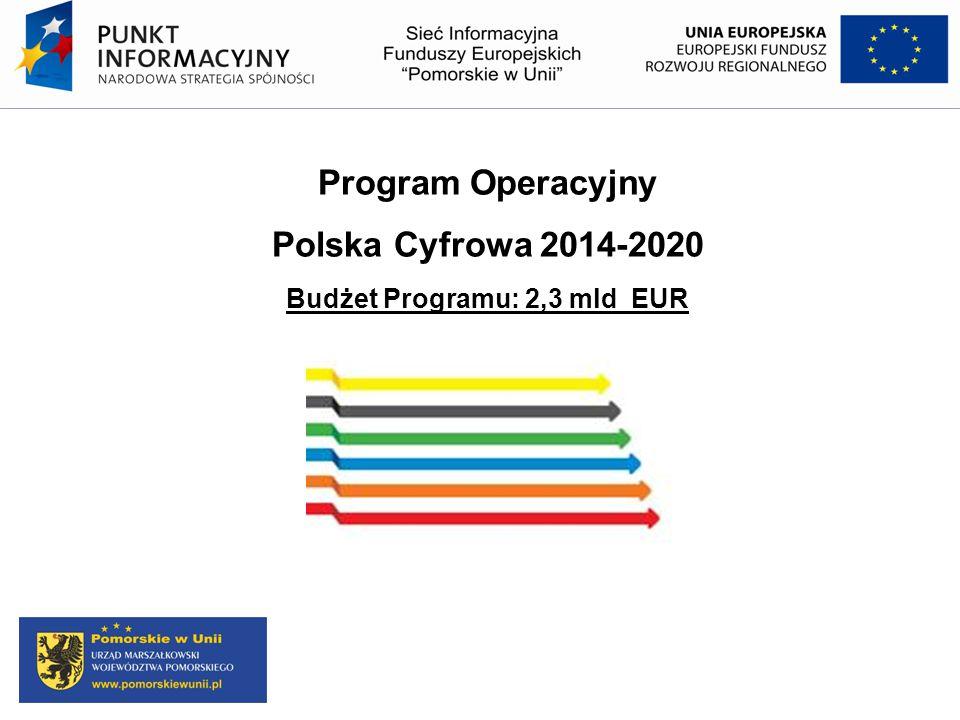 Program Operacyjny Polska Cyfrowa 2014-2020 Budżet Programu: 2,3 mld EUR