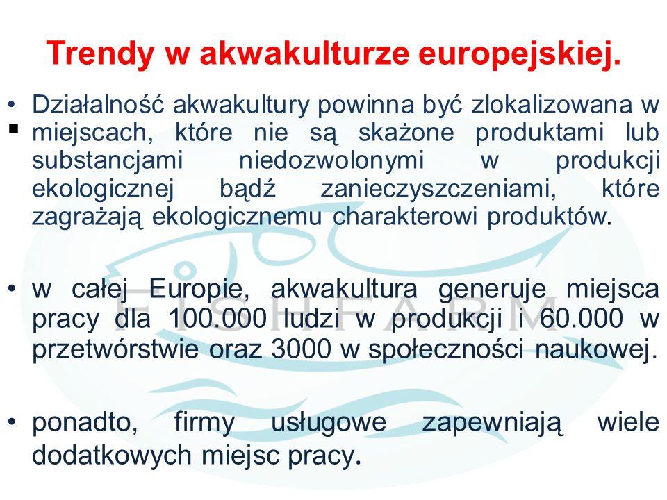 Trendy w akwakulturze europejskiej.  Działalność akwakultury powinna być zlokalizowana w miejscach, które nie są skażone produktami lub substancjami