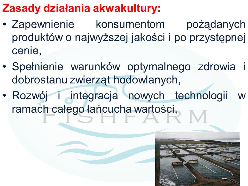 Zasady działania akwakultury: Zapewnienie konsumentom pożądanych produktów o najwyższej jakości i po przystępnej cenie, Spełnienie warunków optymalnego zdrowia i dobrostanu zwierząt hodowlanych, Rozwój i integracja nowych technologii w ramach całego łańcucha wartości,