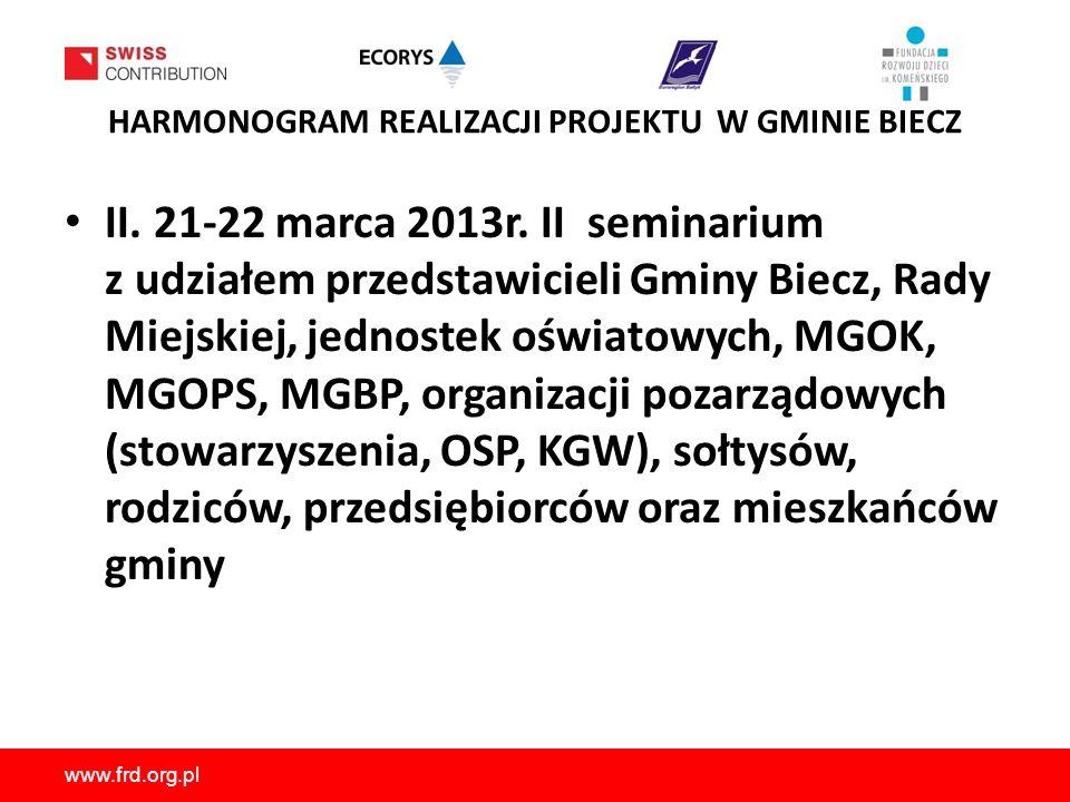 www.frd.org.pl HARMONOGRAM REALIZACJI PROJEKTU W GMINIE BIECZ II.
