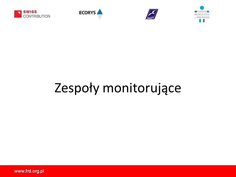 www.frd.org.pl Zespoły monitorujące