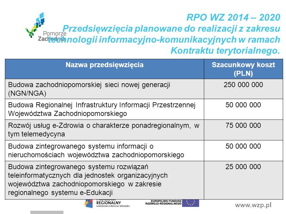 www.wzp.p l RPO WZ 2014 – 2020 Przedsięwzięcia planowane do realizacji z zakresu technologii informacyjno-komunikacyjnych w ramach Kontraktu terytoria
