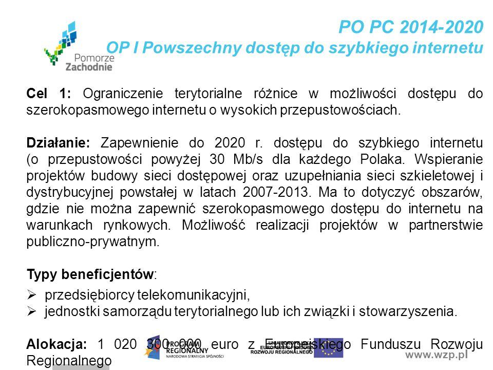 www.wzp.p l PO PC 2014-2020 OP I Powszechny dostęp do szybkiego internetu Cel 1: Ograniczenie terytorialne różnice w możliwości dostępu do szerokopasm