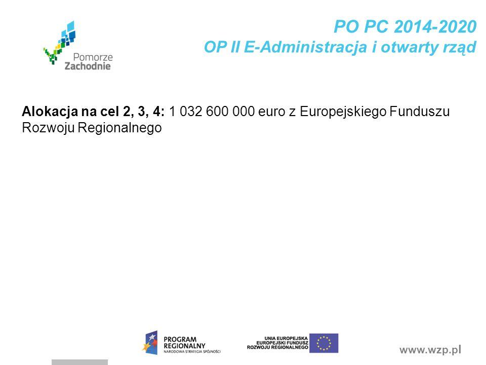 www.wzp.p l PO PC 2014-2020 OP II E-Administracja i otwarty rząd Alokacja na cel 2, 3, 4: 1 032 600 000 euro z Europejskiego Funduszu Rozwoju Regional