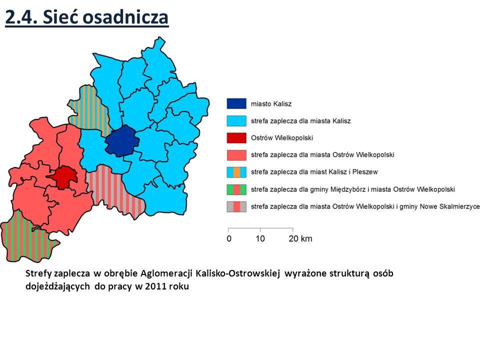 2.4. Sieć osadnicza Strefy zaplecza w obrębie Aglomeracji Kalisko-Ostrowskiej wyrażone strukturą osób dojeżdżających do pracy w 2011 roku