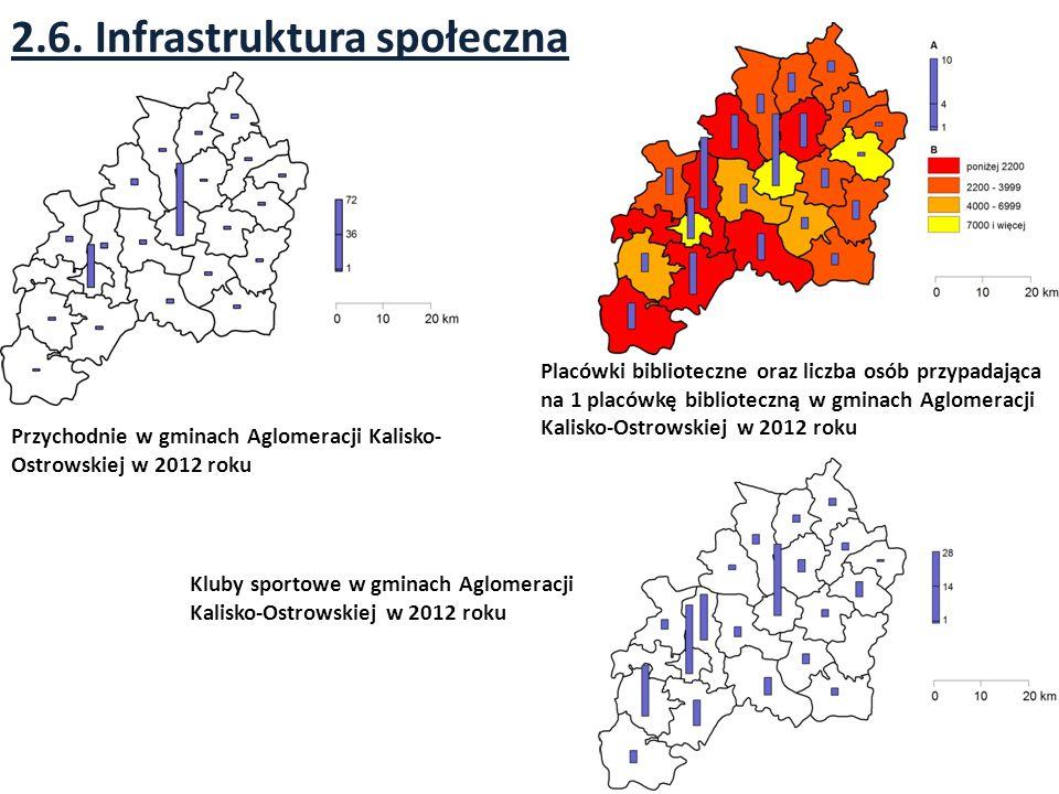 2.6. Infrastruktura społeczna Przychodnie w gminach Aglomeracji Kalisko- Ostrowskiej w 2012 roku Placówki biblioteczne oraz liczba osób przypadająca n